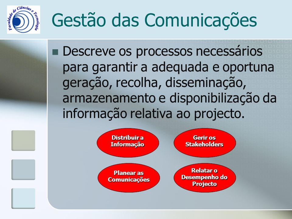 Gestão das Comunicações
