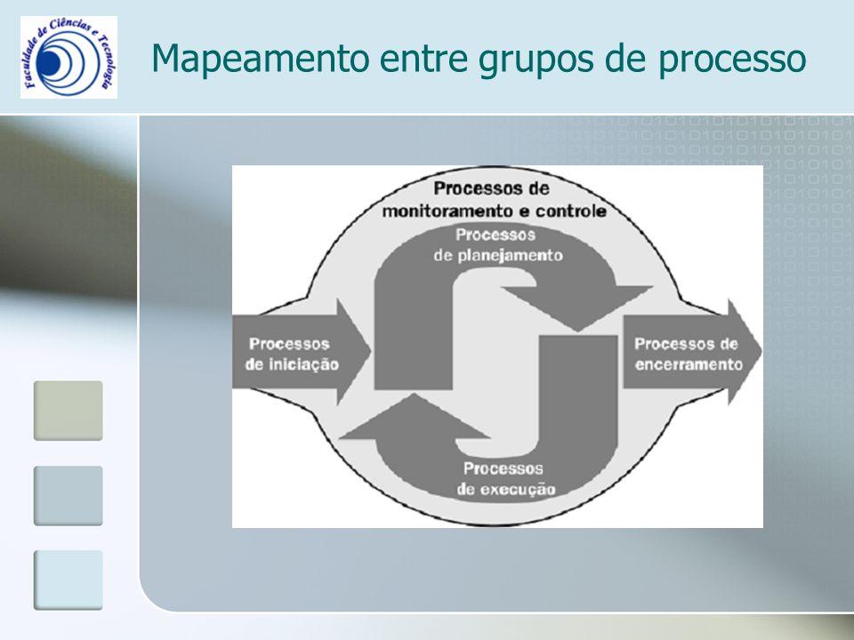 Mapeamento entre grupos de processo