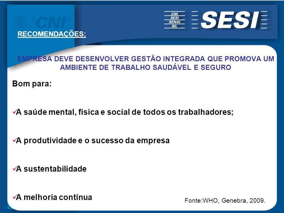 A saúde mental, física e social de todos os trabalhadores;