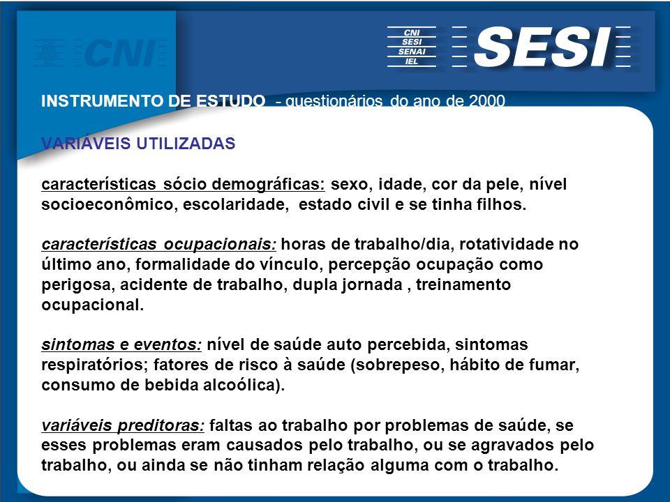 INSTRUMENTO DE ESTUDO - questionários do ano de 2000
