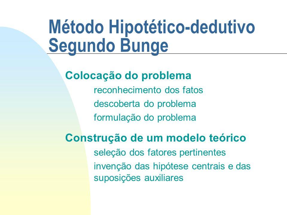 Método Hipotético-dedutivo Segundo Bunge