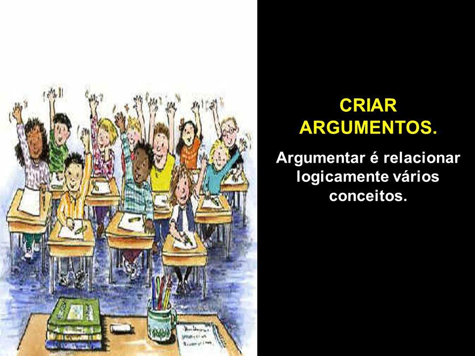 Argumentar é relacionar logicamente vários conceitos.
