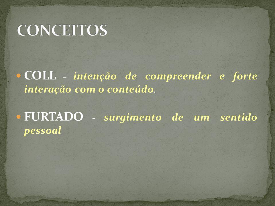 CONCEITOS COLL – intenção de compreender e forte interação com o conteúdo.