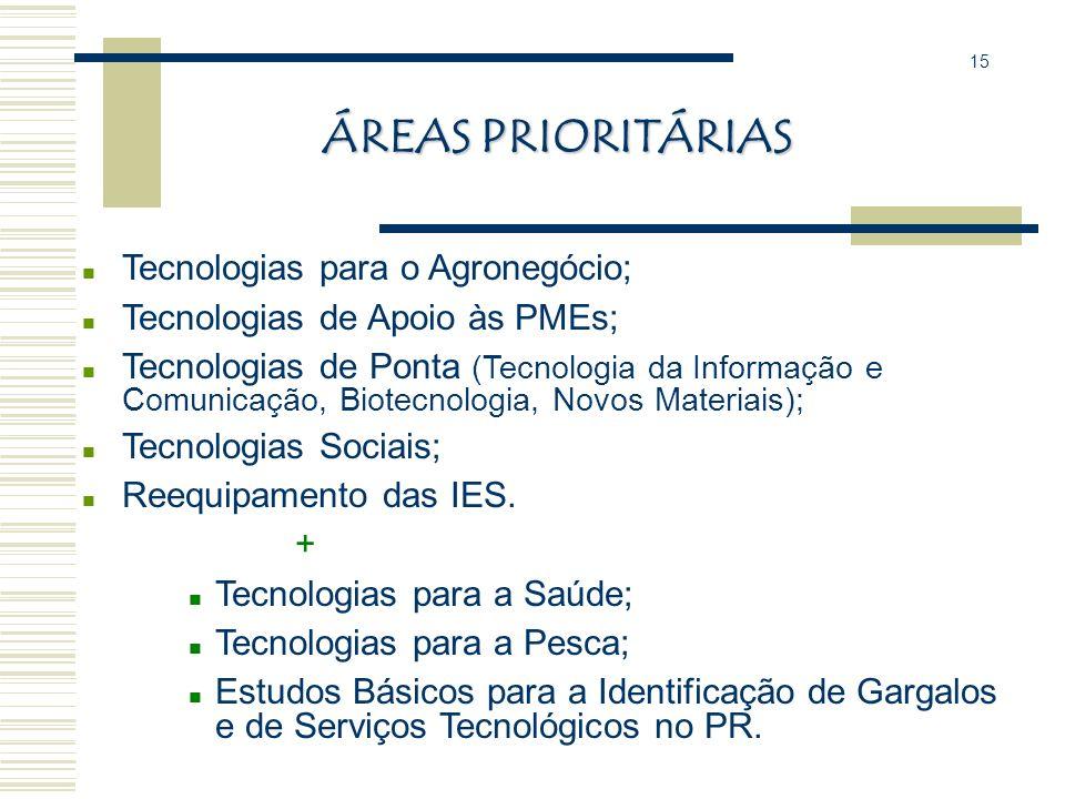 ÁREAS PRIORITÁRIAS Tecnologias para o Agronegócio;