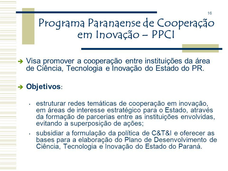 Programa Paranaense de Cooperação em Inovação – PPCI