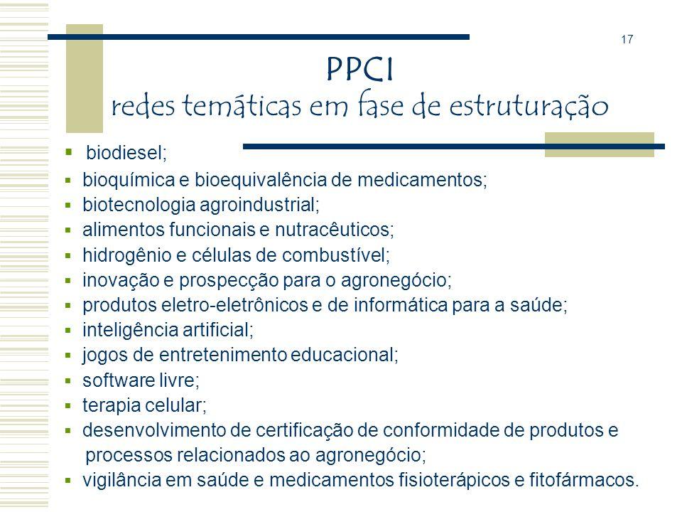 PPCI redes temáticas em fase de estruturação