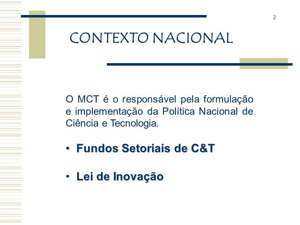 CONTEXTO NACIONAL Fundos Setoriais de C&T Lei de Inovação