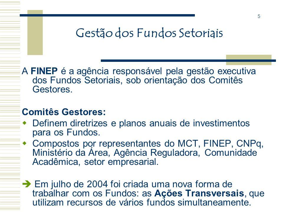 Gestão dos Fundos Setoriais
