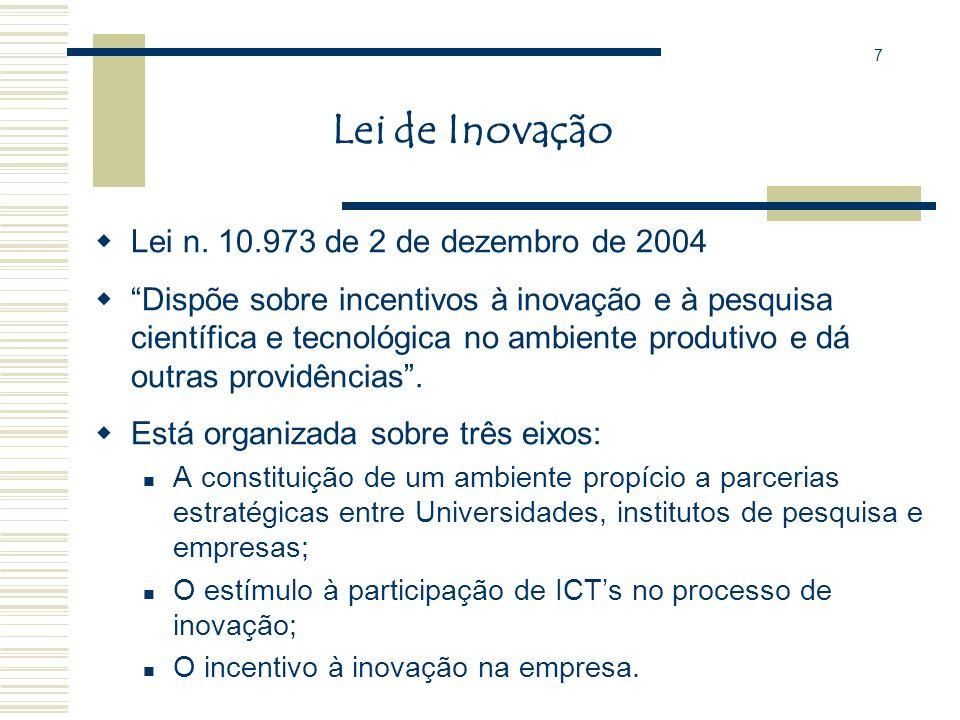 Lei de Inovação Lei n. 10.973 de 2 de dezembro de 2004