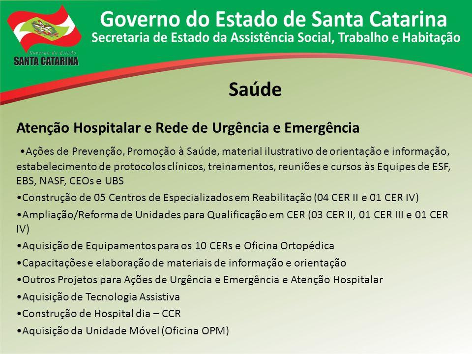Saúde Atenção Hospitalar e Rede de Urgência e Emergência