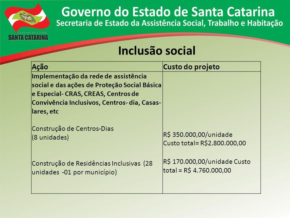 Inclusão social Ação Custo do projeto R$ 350.000,00/unidade