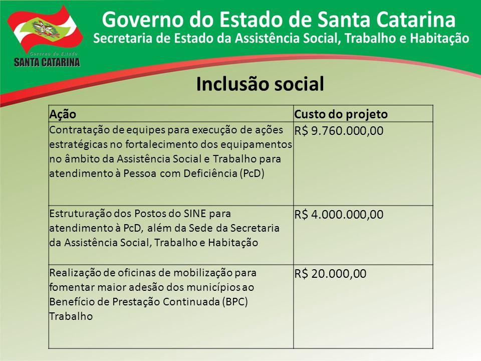 Inclusão social Ação Custo do projeto R$ 9.760.000,00 R$ 4.000.000,00