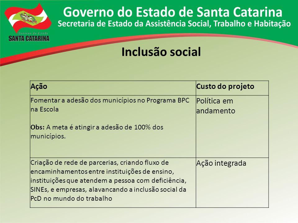 Inclusão social Ação Custo do projeto Política em andamento