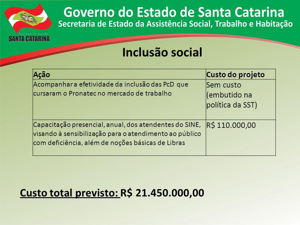 Inclusão social Custo total previsto: R$ 21.450.000,00 Ação