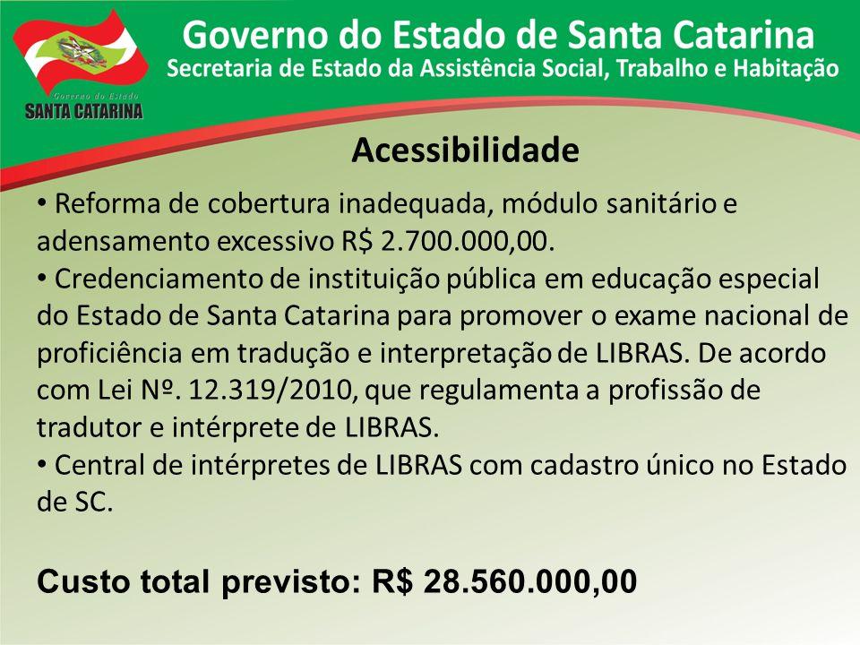 Acessibilidade Custo total previsto: R$ 28.560.000,00