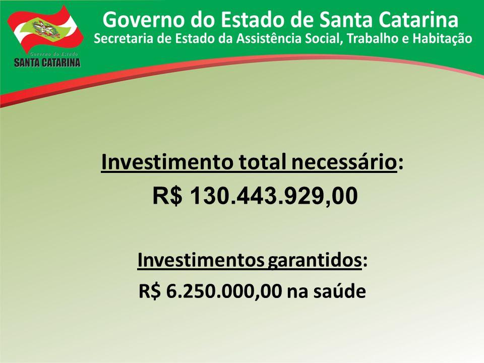 Investimento total necessário: Investimentos garantidos: