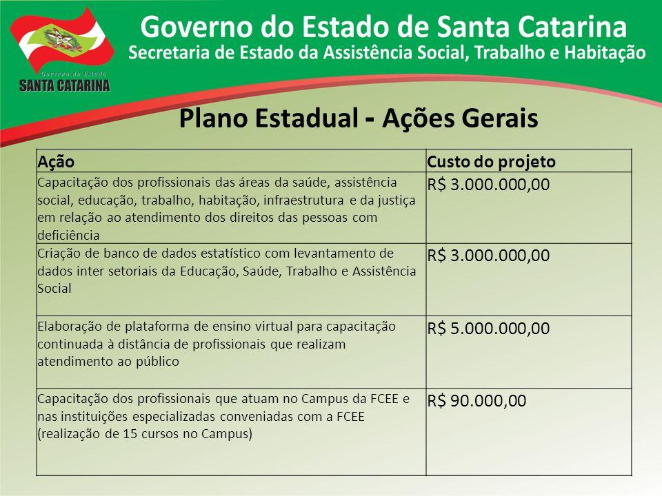 Plano Estadual - Ações Gerais