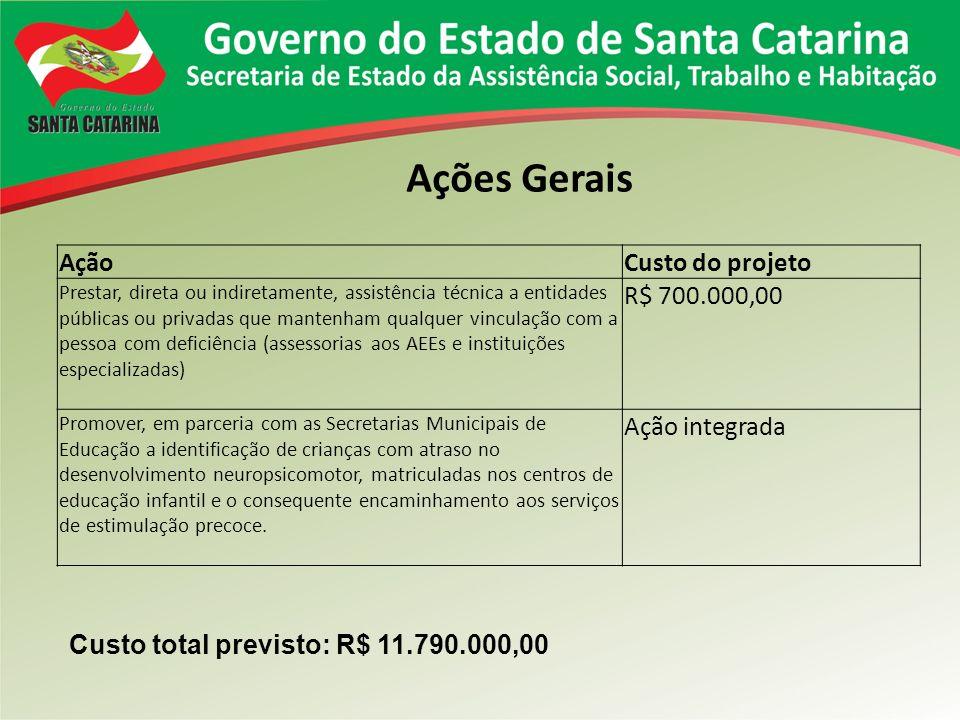 Ações Gerais Ação Custo do projeto R$ 700.000,00 Ação integrada