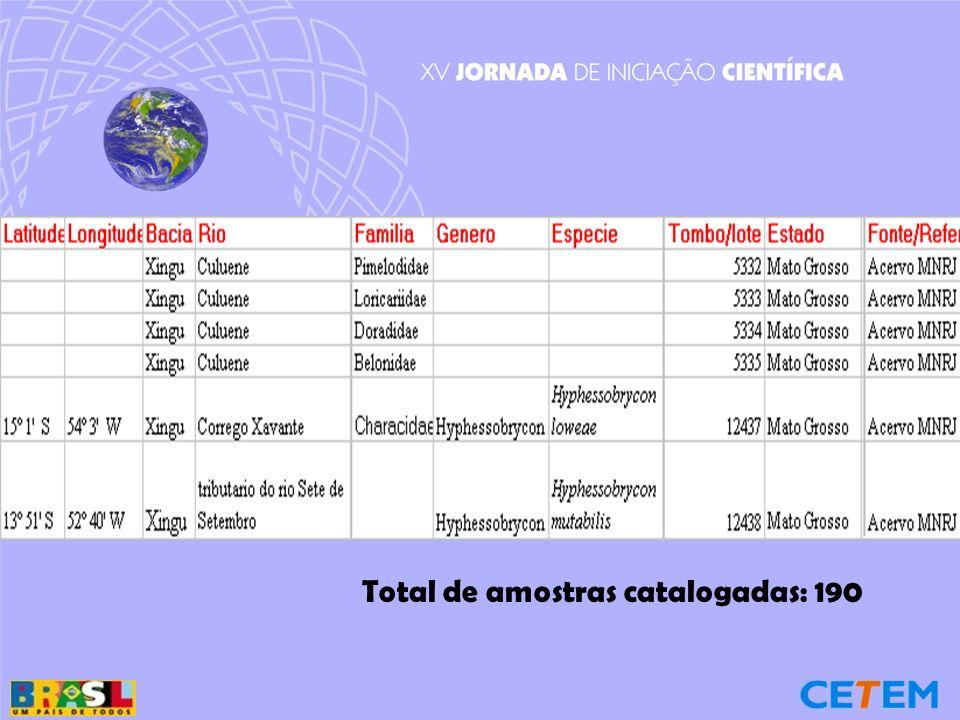Total de amostras catalogadas: 190