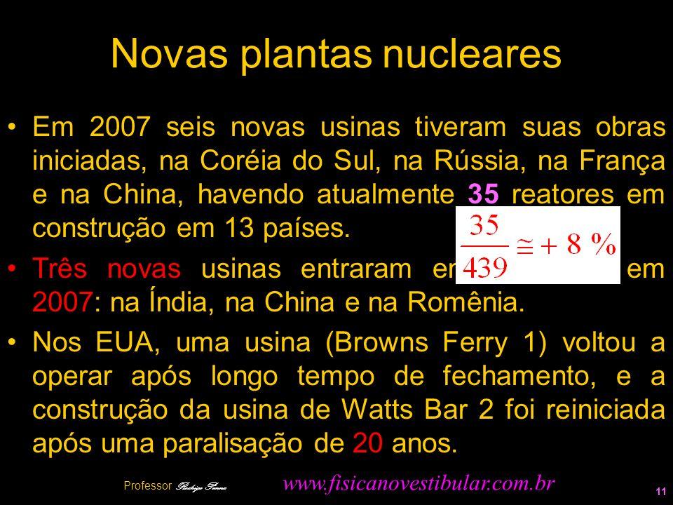 Novas plantas nucleares