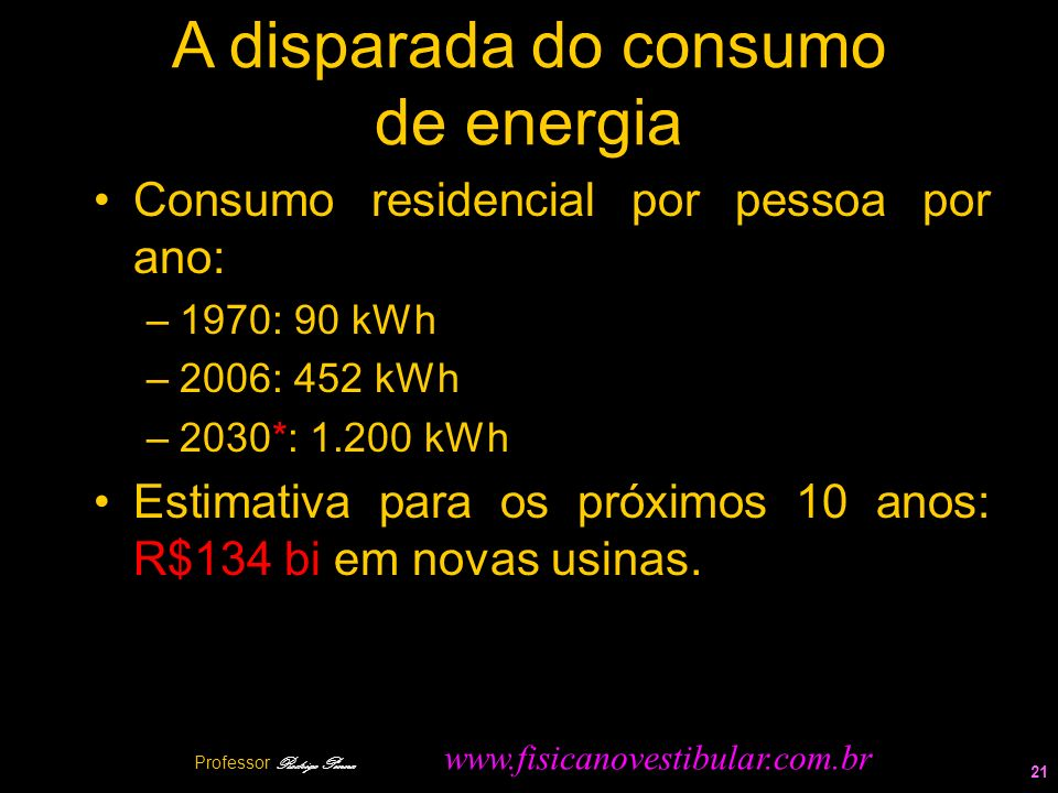 A disparada do consumo de energia