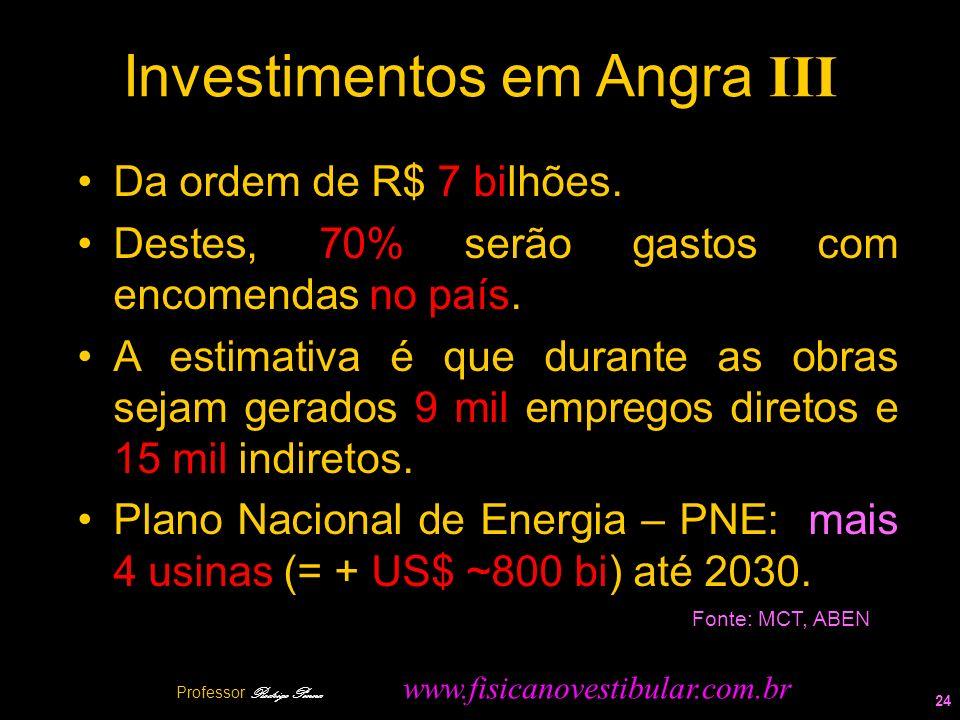Investimentos em Angra III