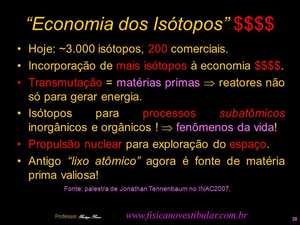 Economia dos Isótopos $$$$