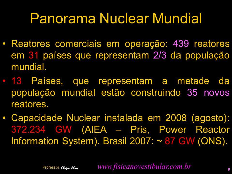 Panorama Nuclear Mundial