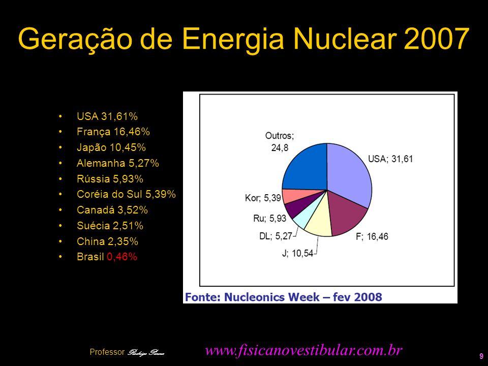 Geração de Energia Nuclear 2007