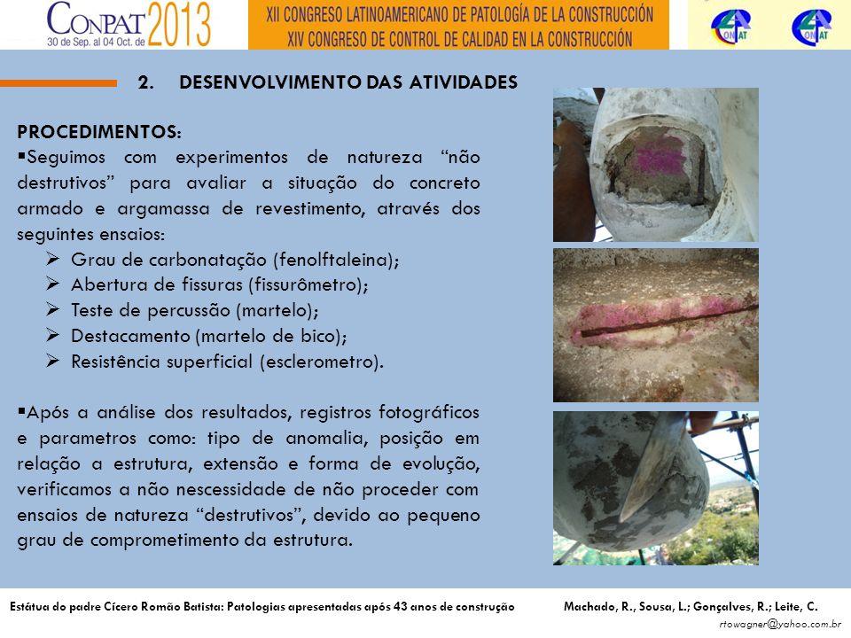 2. DESENVOLVIMENTO DAS ATIVIDADES