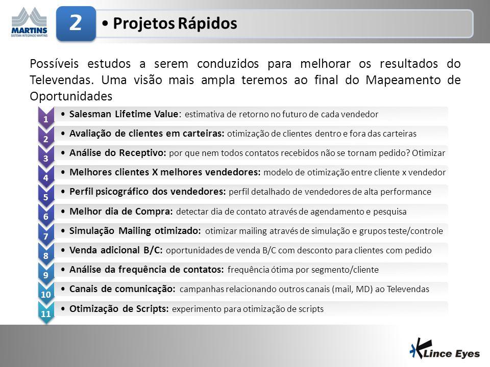 2 Projetos Rápidos.