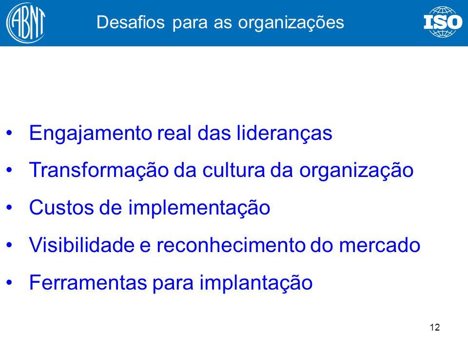 Desafios para as organizações