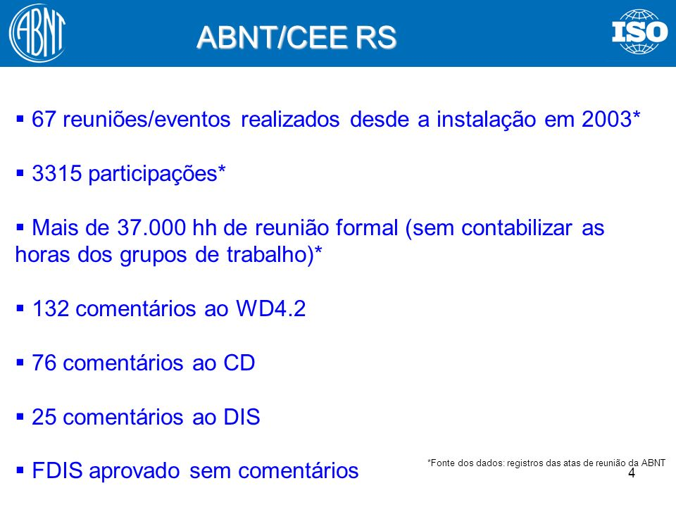 ABNT/CEE RS 67 reuniões/eventos realizados desde a instalação em 2003*