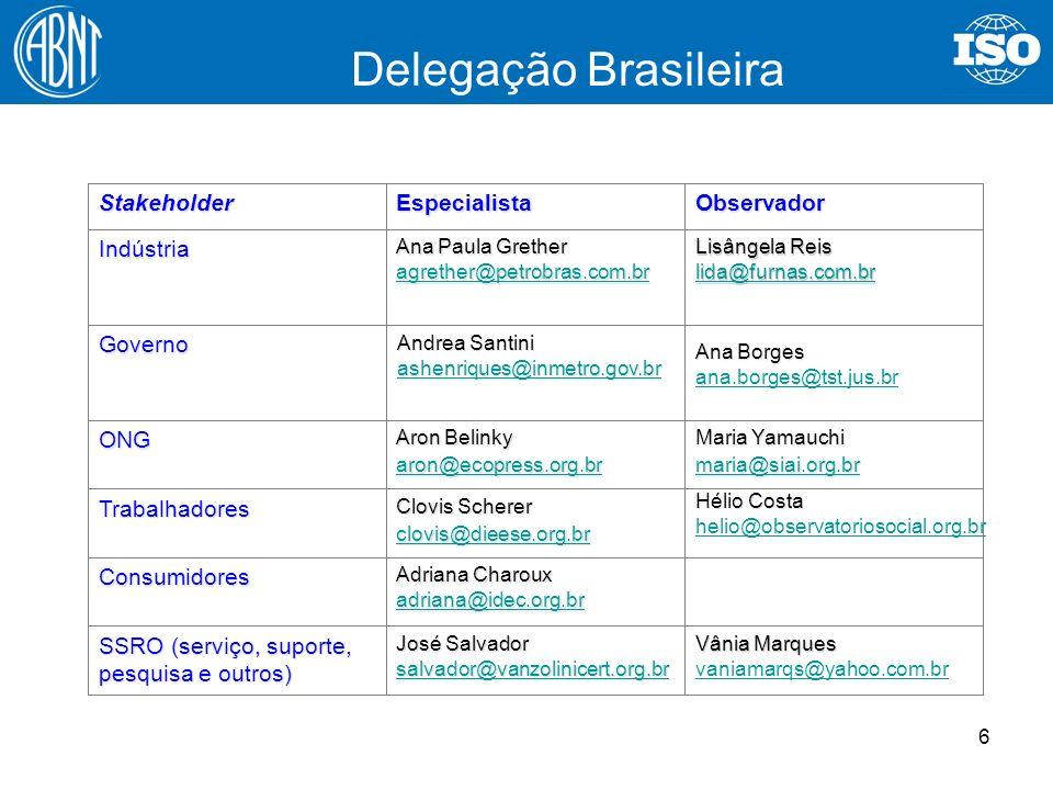 Delegação Brasileira Stakeholder Especialista Observador Indústria