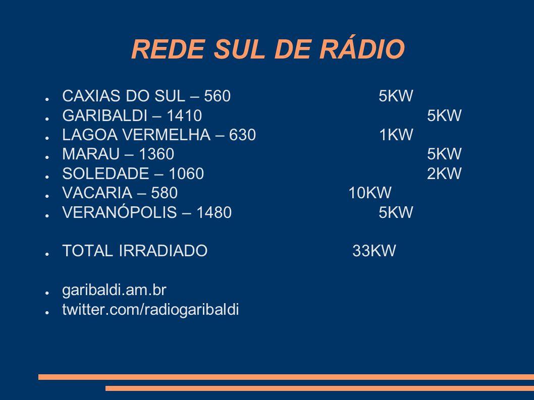 REDE SUL DE RÁDIO CAXIAS DO SUL – 560 5KW GARIBALDI – 1410 5KW
