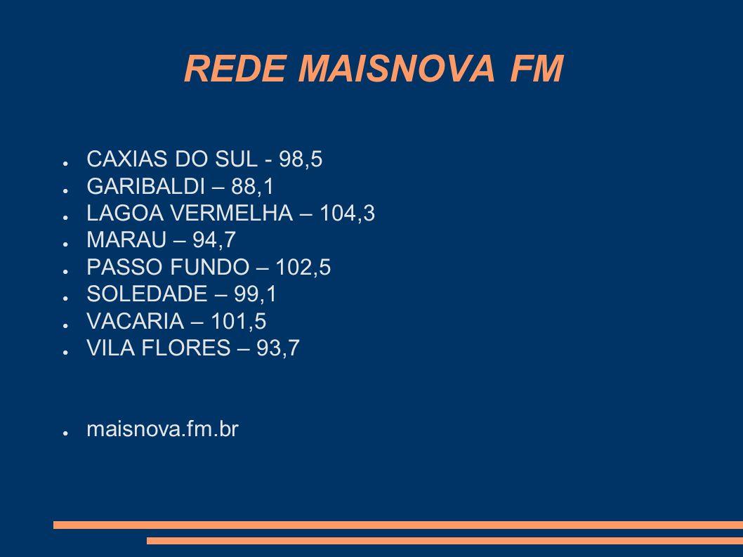 REDE MAISNOVA FM CAXIAS DO SUL - 98,5 GARIBALDI – 88,1