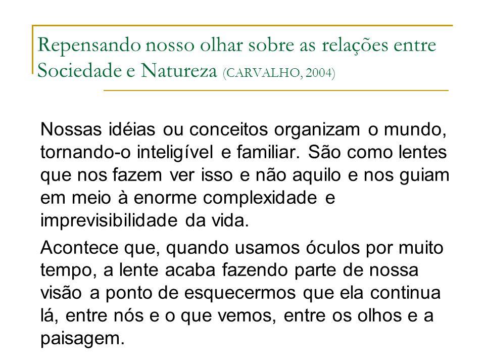 Repensando nosso olhar sobre as relações entre Sociedade e Natureza (CARVALHO, 2004)