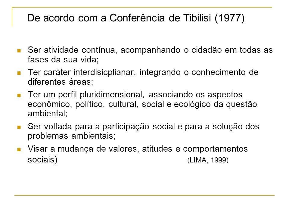 De acordo com a Conferência de Tibilisi (1977)