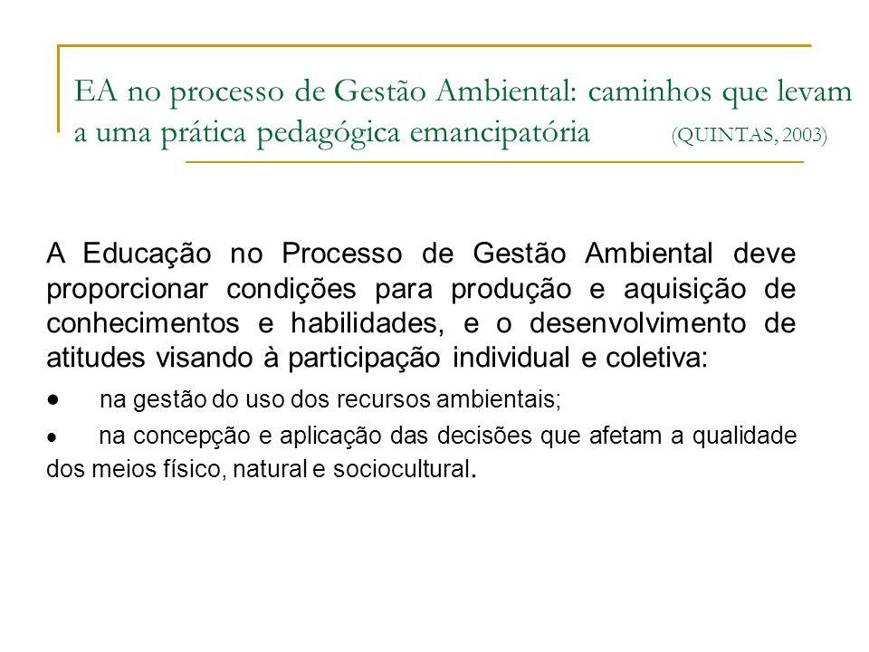 EA no processo de Gestão Ambiental: caminhos que levam a uma prática pedagógica emancipatória (QUINTAS, 2003)