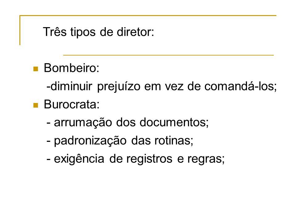 Três tipos de diretor: Bombeiro: -diminuir prejuízo em vez de comandá-los; Burocrata: - arrumação dos documentos;
