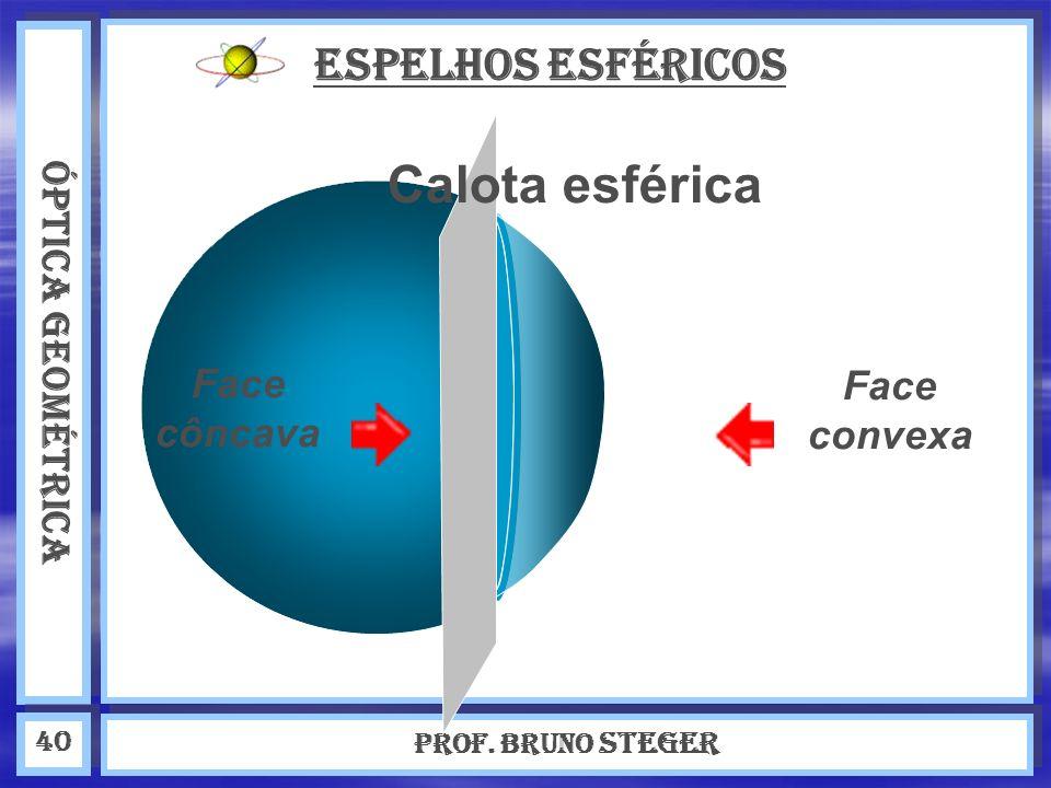 Calota esférica ESPELHOS ESFÉRICOS ÓPTICA GEOMÉTRICA Face côncava