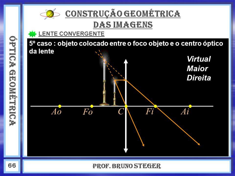 CONSTRUÇÃO GEOMÉTRICA DAS IMAGENS