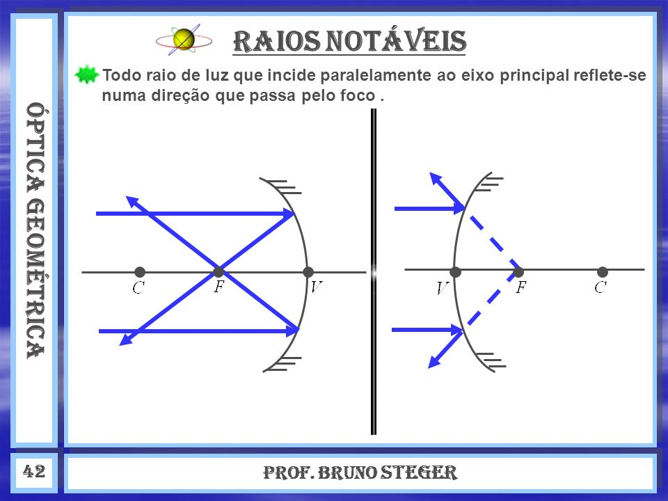 RAIOS NOTÁVEIS ÓPTICA GEOMÉTRICA Prof. Bruno Steger 42