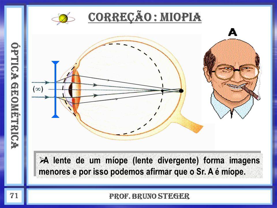 Correção : Miopia ÓPTICA GEOMÉTRICA