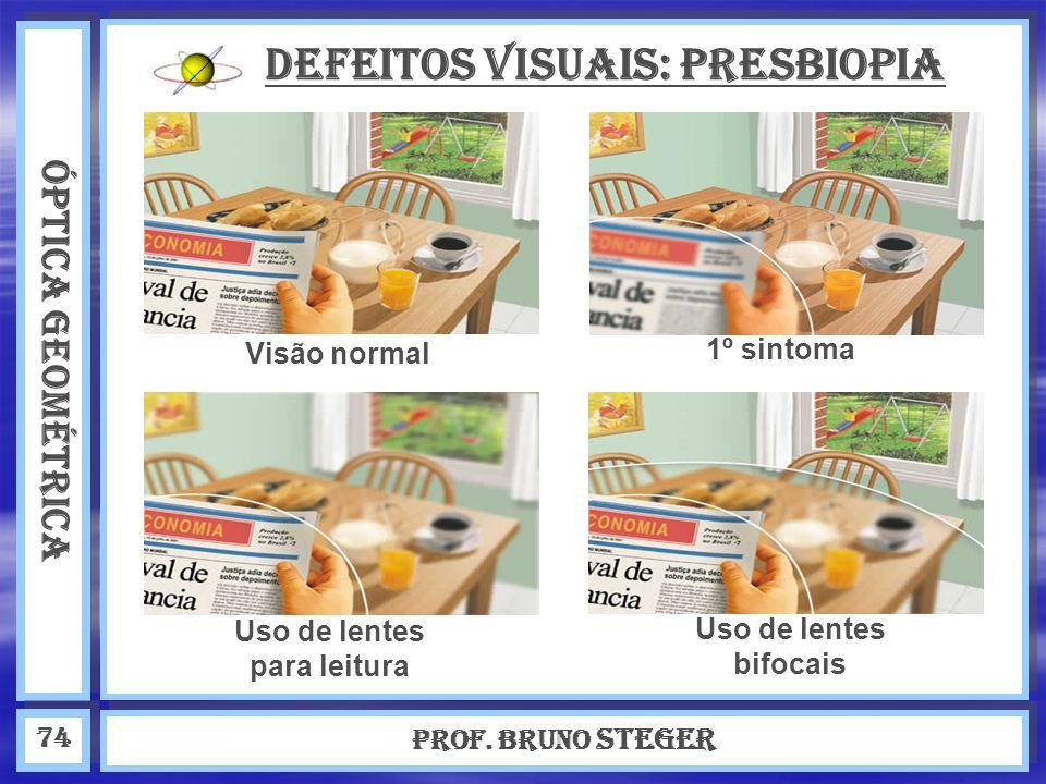 Defeitos visuais: Presbiopia Uso de lentes para leitura