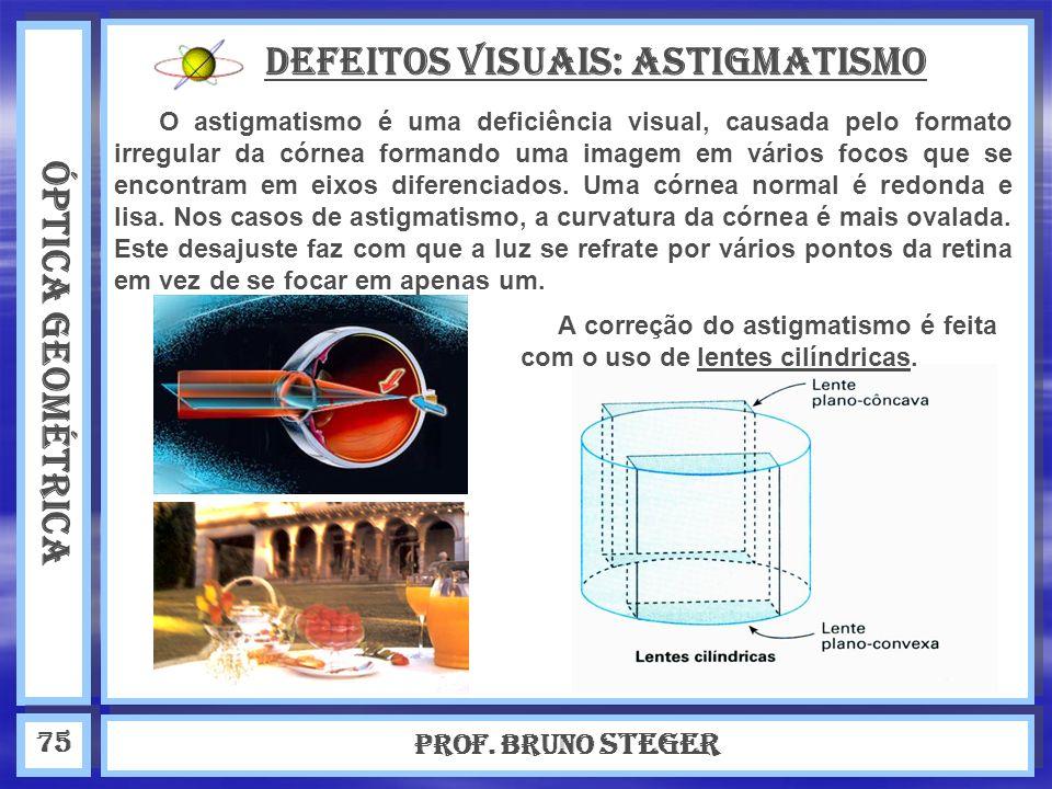 Defeitos visuais: Astigmatismo