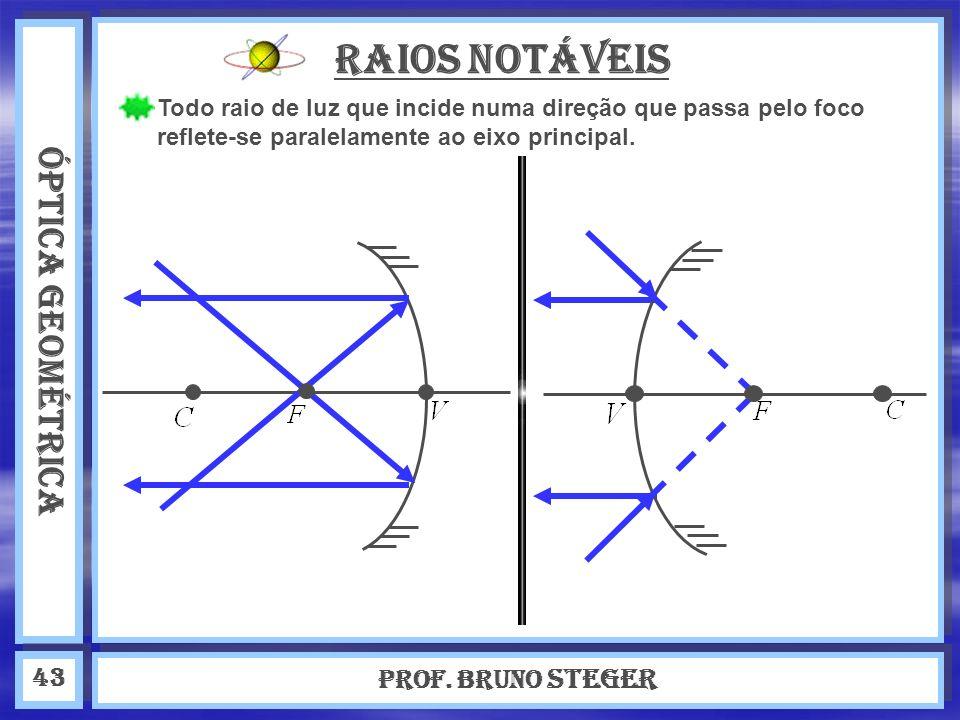 RAIOS NOTÁVEIS ÓPTICA GEOMÉTRICA Prof. Bruno Steger 43