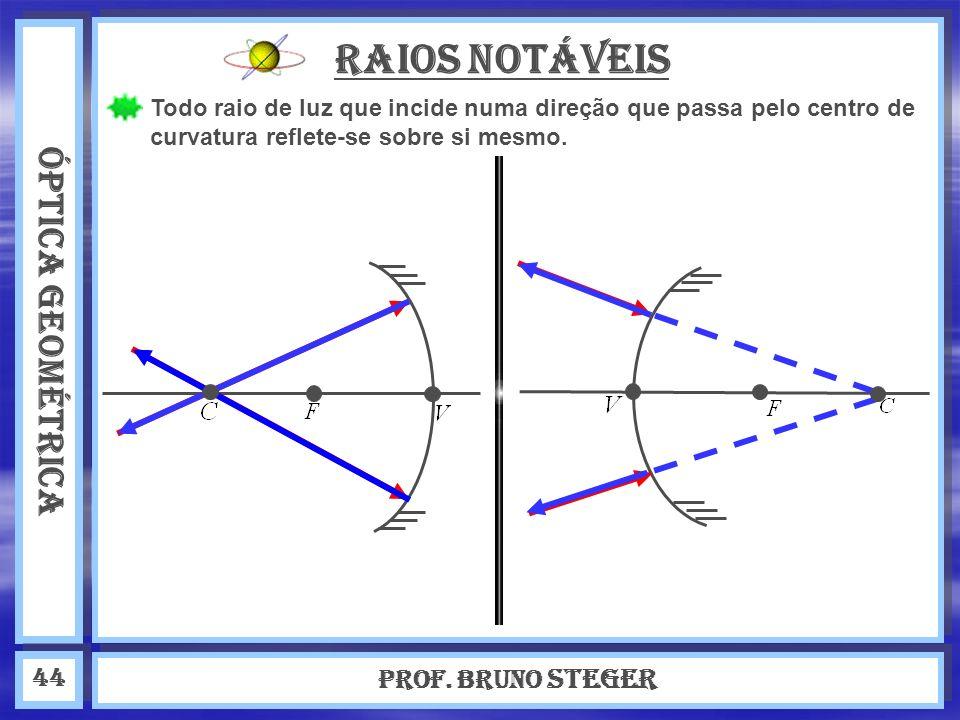 RAIOS NOTÁVEIS ÓPTICA GEOMÉTRICA Prof. Bruno Steger 44