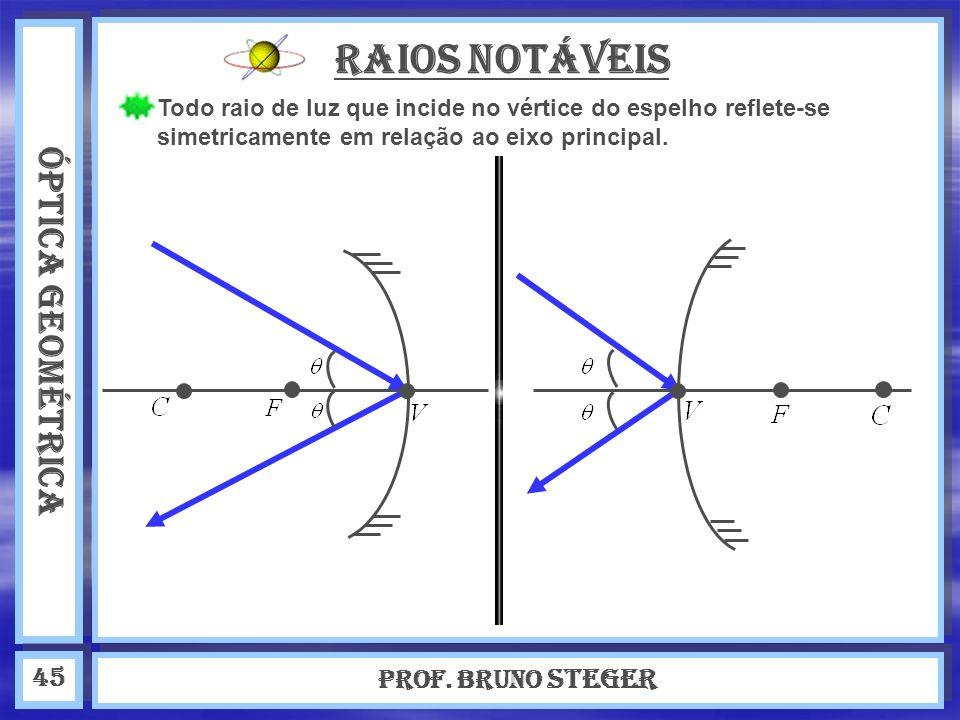 RAIOS NOTÁVEIS ÓPTICA GEOMÉTRICA Prof. Bruno Steger 45