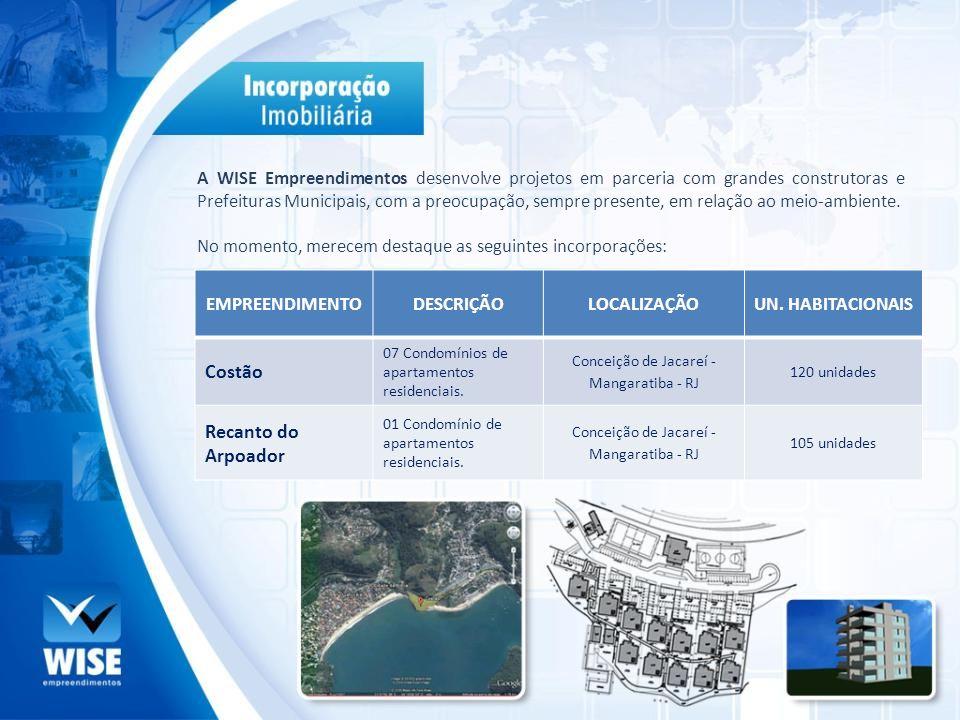 Conceição de Jacareí - Mangaratiba - RJ